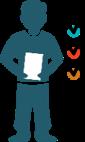 HR Audit & HR Advisory